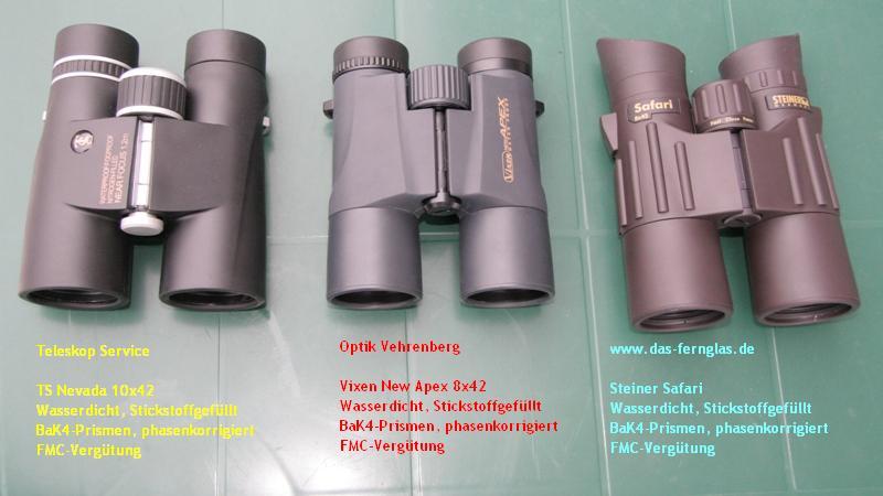 Fernglas test für brillenträger